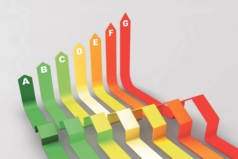 Energieeffizienzlabel von A bis G